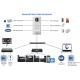 GDS3710 IP VIDEO DOORPHONE GRANDSTREAM